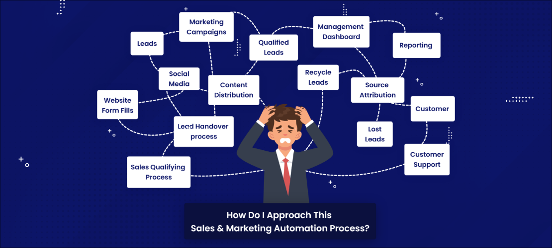 A Guide To Optimize Company's Processes Before Automation